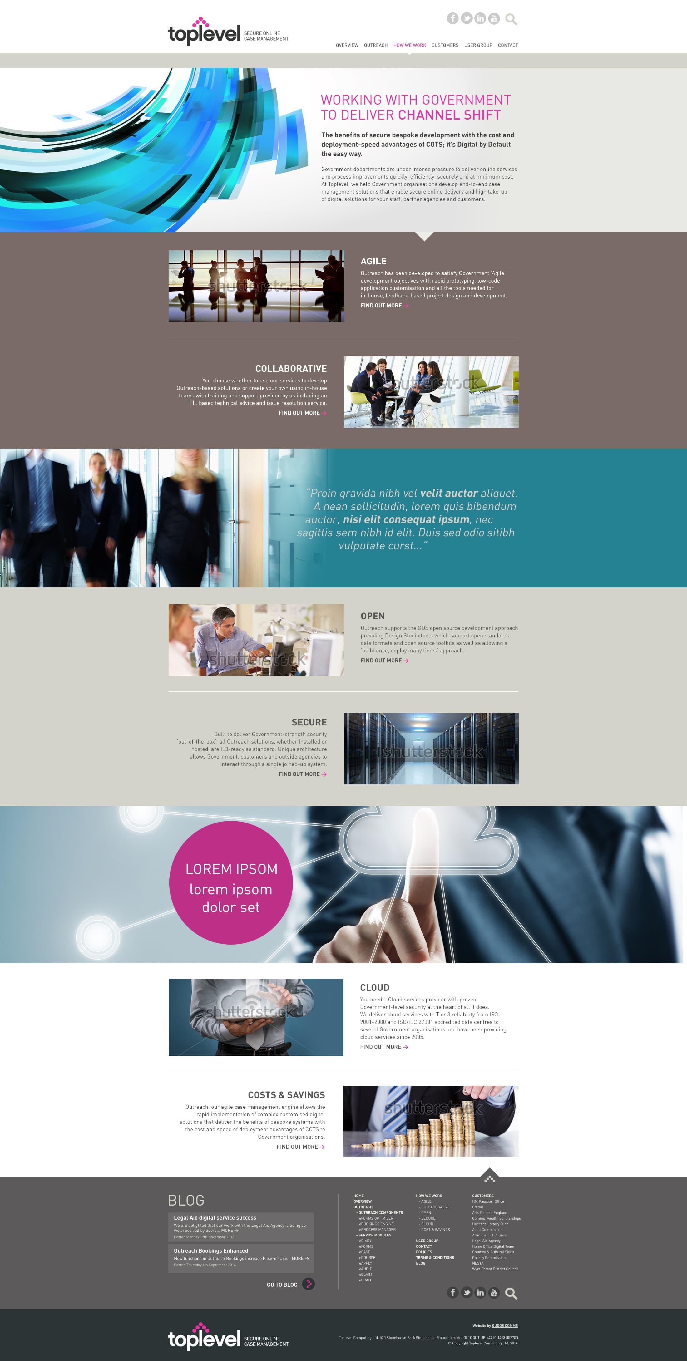Kudos Portfolio | See Examples of Our Design & Marketing